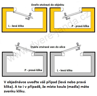 orientace kliky